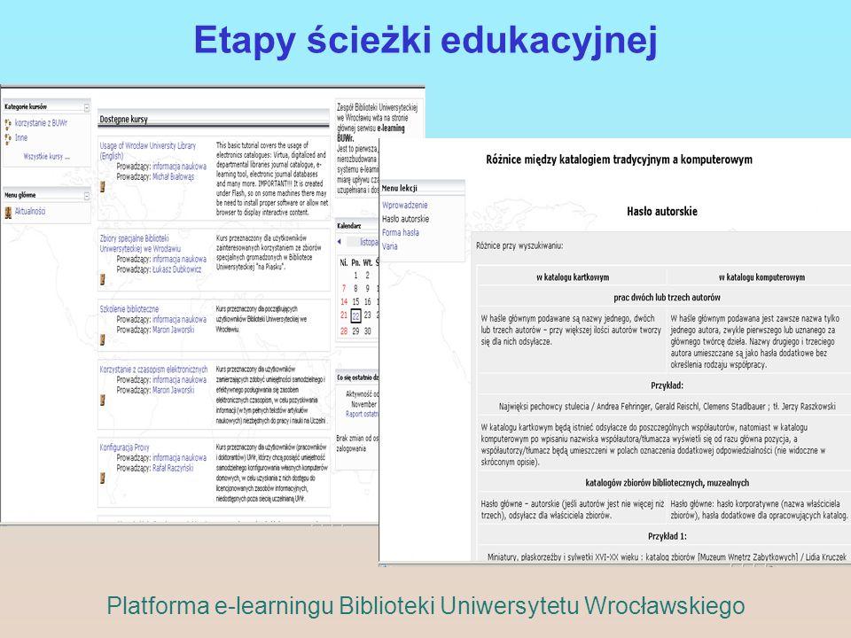 Etapy ścieżki edukacyjnej Platforma e-learningu Biblioteki Uniwersytetu Wrocławskiego