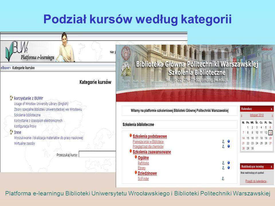 Podział kursów według kategorii Platforma e-learningu Biblioteki Uniwersytetu Wrocławskiego i Biblioteki Politechniki Warszawskiej