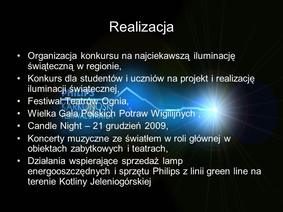 Realizacja Organizacja konkursu na najciekawszą iluminację świąteczną w regionie, Konkurs dla studentów i uczniów na projekt i realizację iluminacji świątecznej, Festiwal Teatrów Ognia, Wielka Gala Polskich Potraw Wigilijnych, Candle Night – 21 grudzień 2009, Koncerty muzyczne ze światłem w roli głównej w obiektach zabytkowych i teatrach, Działania wspierające sprzedaż lamp energooszczędnych i sprzętu Philips z linii green line na terenie Kotliny Jeleniogórskiej