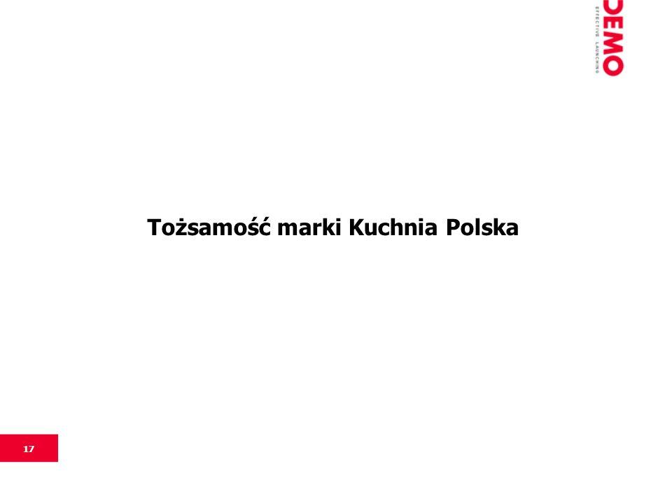 17 Tożsamość marki Kuchnia Polska
