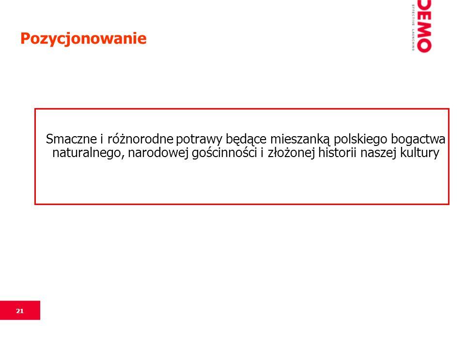 21 Pozycjonowanie Smaczne i różnorodne potrawy będące mieszanką polskiego bogactwa naturalnego, narodowej gościnności i złożonej historii naszej kultu