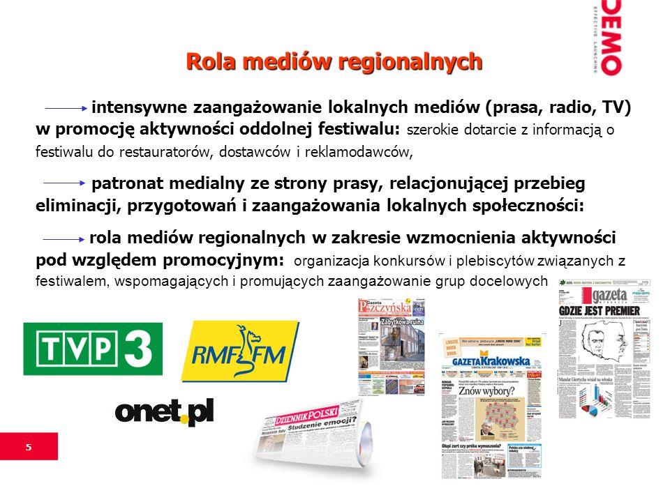 5 intensywne zaangażowanie lokalnych mediów (prasa, radio, TV) w promocję aktywności oddolnej festiwalu: szerokie dotarcie z informacją o festiwalu do restauratorów, dostawców i reklamodawców, patronat medialny ze strony prasy, relacjonującej przebieg eliminacji, przygotowań i zaangażowania lokalnych społeczności: rola mediów regionalnych w zakresie wzmocnienia aktywności pod względem promocyjnym: organizacja konkursów i plebiscytów związanych z festiwalem, wspomagających i promujących zaangażowanie grup docelowych Rola mediów regionalnych