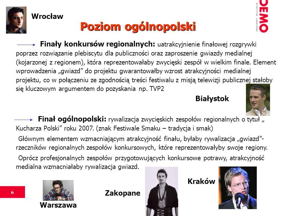 6 Finały konkursów regionalnych: uatrakcyjnienie finałowej rozgrywki poprzez rozwiązanie plebiscytu dla publiczności oraz zaproszenie gwiazdy medialnej (kojarzonej z regionem), która reprezentowałaby zwycięski zespół w wielkim finale.