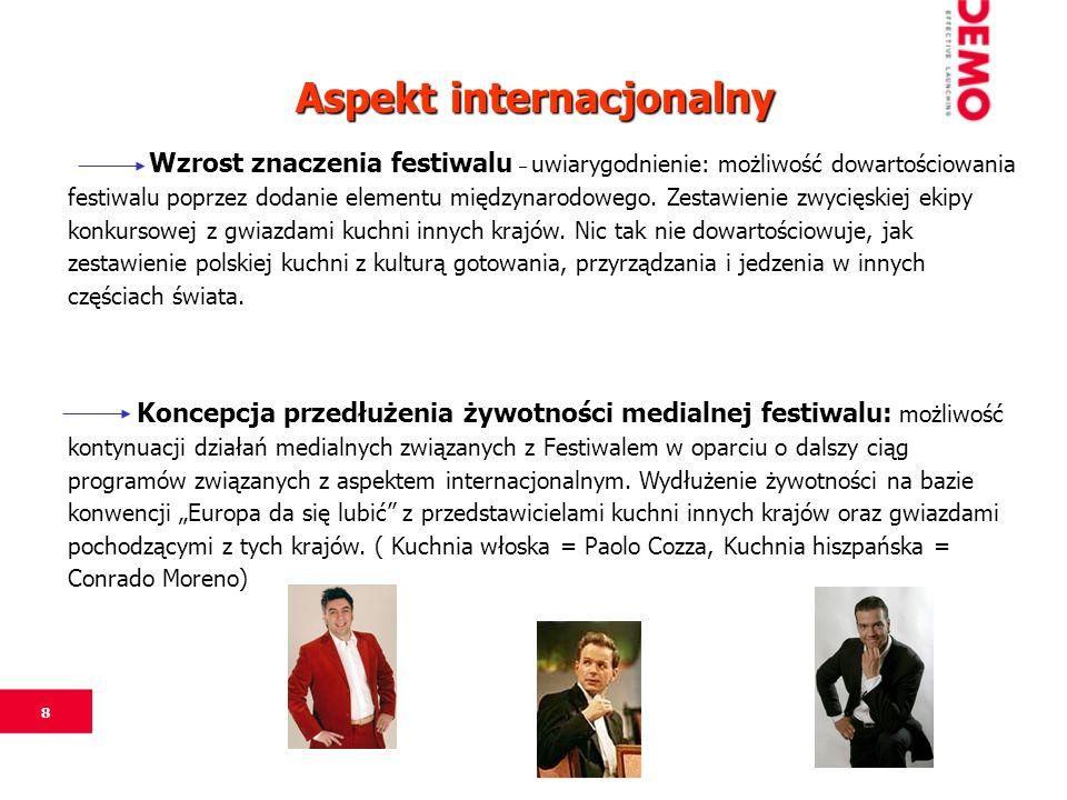 8 Wzrost znaczenia festiwalu – uwiarygodnienie: możliwość dowartościowania festiwalu poprzez dodanie elementu międzynarodowego.