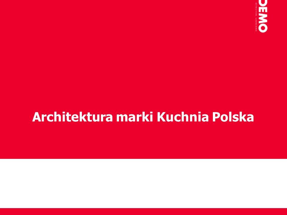 Architektura marki Kuchnia Polska