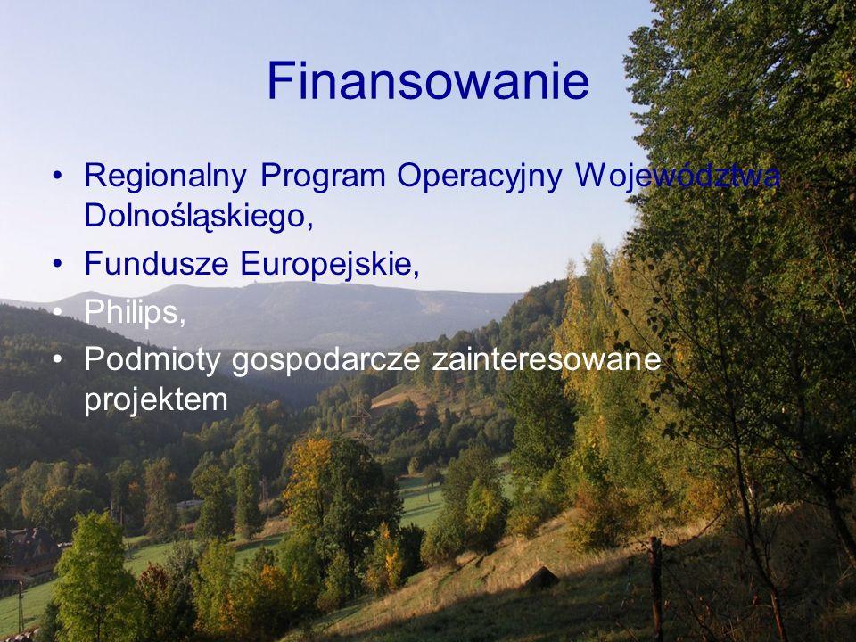 Finansowanie Regionalny Program Operacyjny Województwa Dolnośląskiego, Fundusze Europejskie, Philips, Podmioty gospodarcze zainteresowane projektem