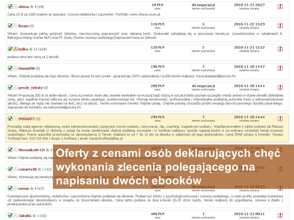 Oferty z cenami osób deklarujących chęć wykonania zlecenia polegającego na napisaniu dwóch ebooków