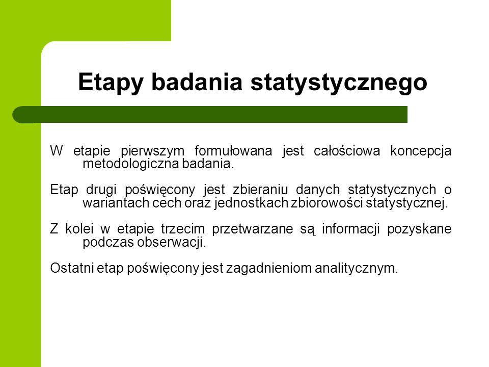 Etapy badania statystycznego W etapie pierwszym formułowana jest całościowa koncepcja metodologiczna badania. Etap drugi poświęcony jest zbieraniu dan