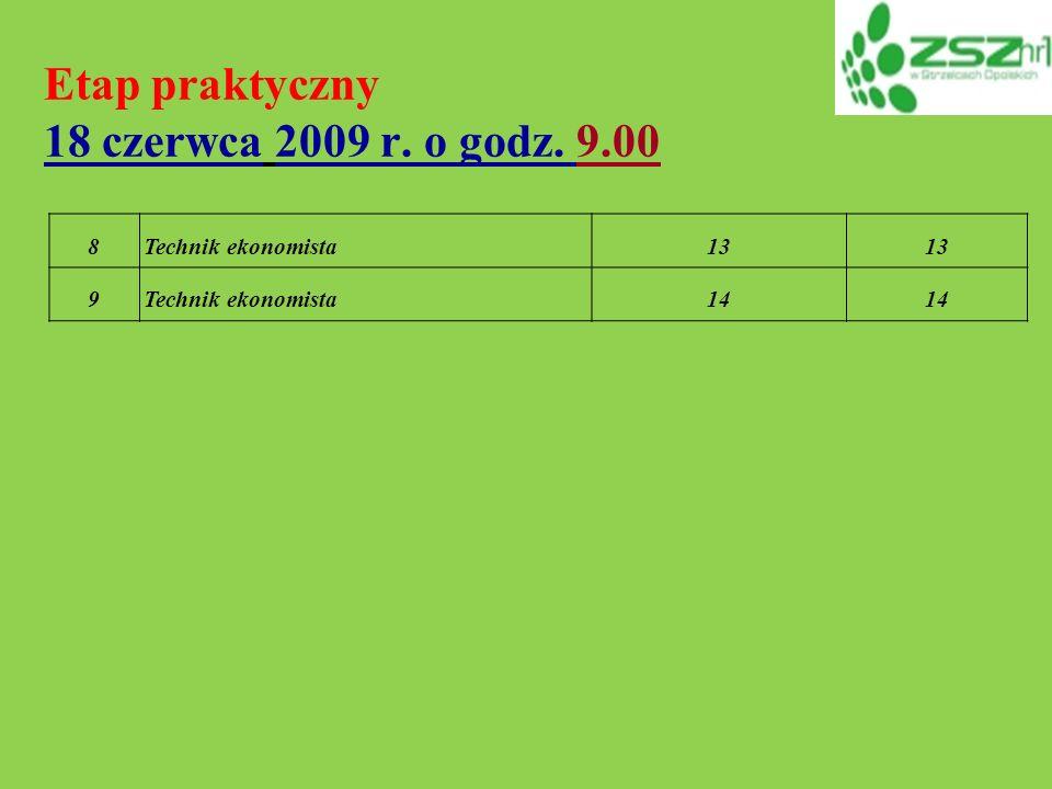 Etap praktyczny 18 czerwca 2009 r. o godz. 9.00 8Technik ekonomista13 9Technik ekonomista14