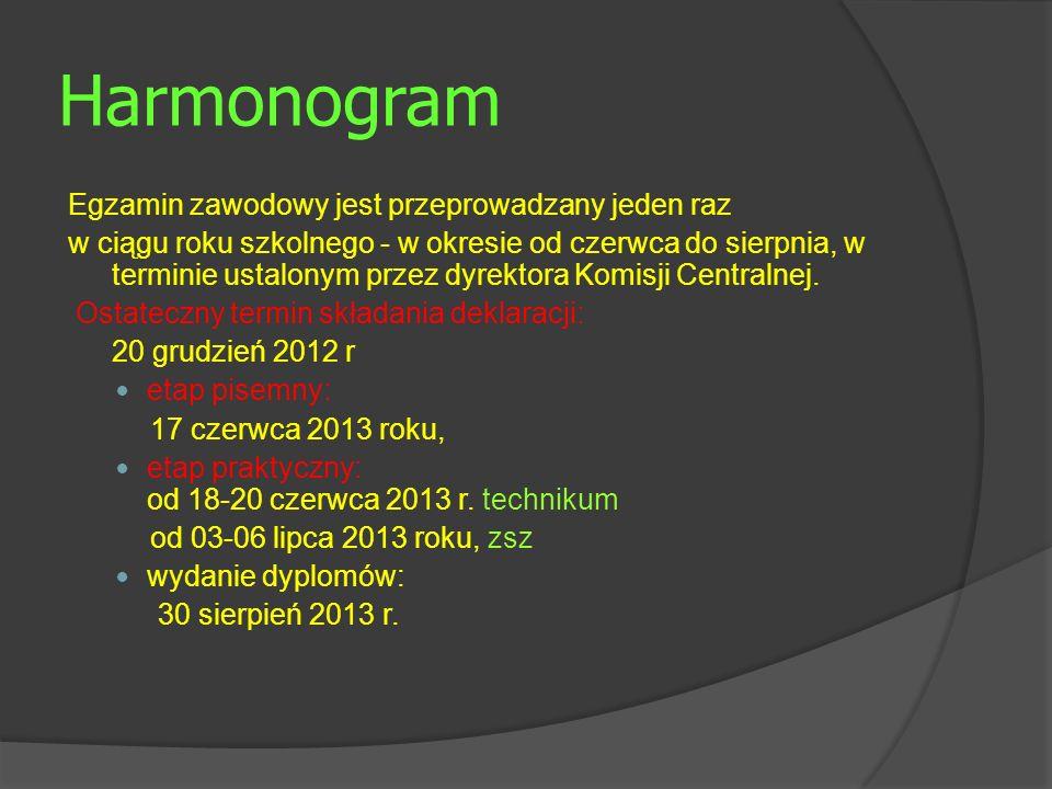 Harmonogram Egzamin zawodowy jest przeprowadzany jeden raz w ciągu roku szkolnego - w okresie od czerwca do sierpnia, w terminie ustalonym przez dyrek