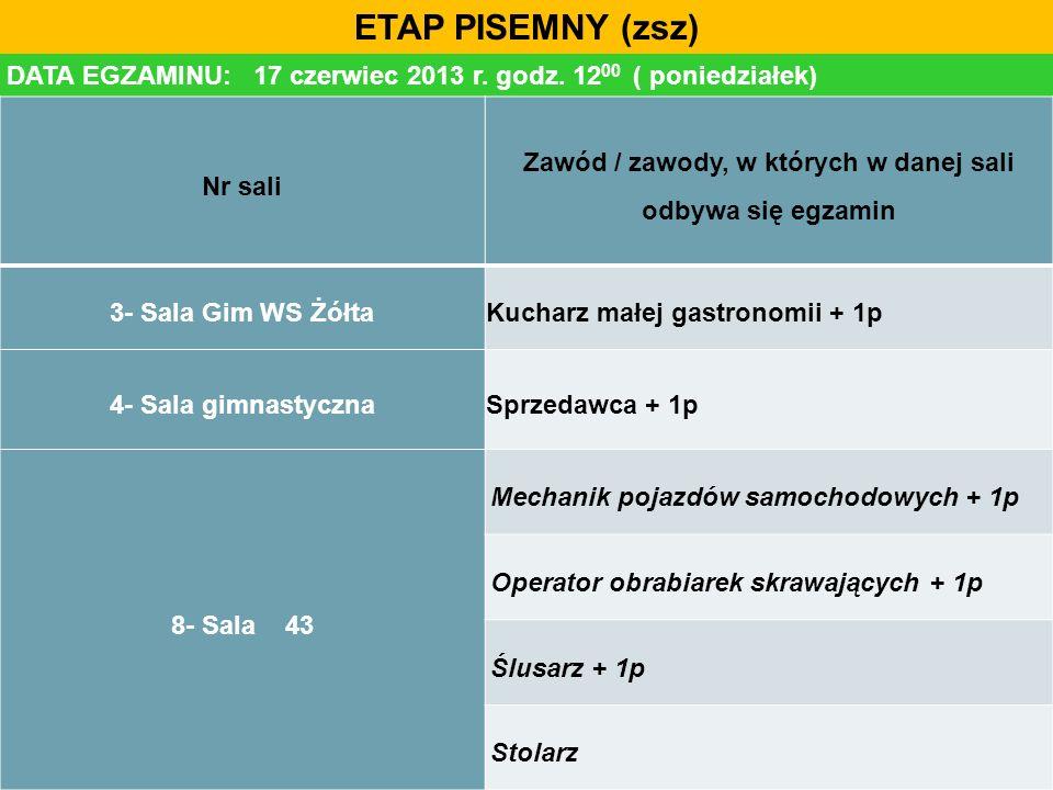 DATA EGZAMINU: 17 czerwiec 2013 r. godz. 12 00 ( poniedziałek) ETAP PISEMNY (zsz) Nr sali Zawód / zawody, w których w danej sali odbywa się egzamin 3-