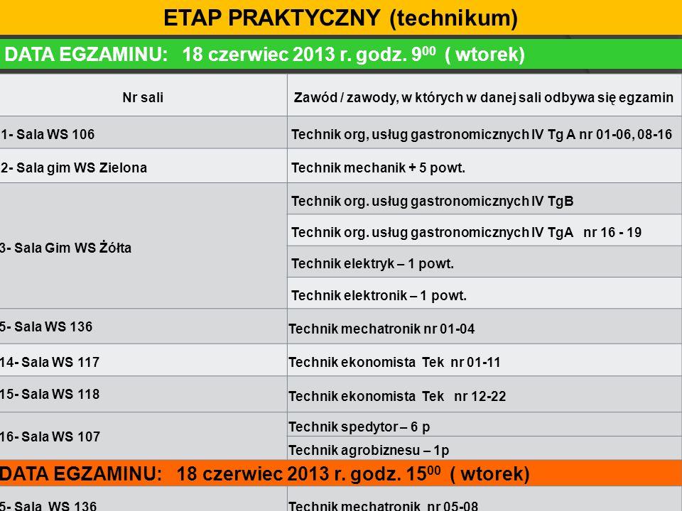 DATA EGZAMINU: 18 czerwiec 2013 r. godz. 9 00 ( wtorek) ETAP PRAKTYCZNY (technikum) Nr saliZawód / zawody, w których w danej sali odbywa się egzamin 1