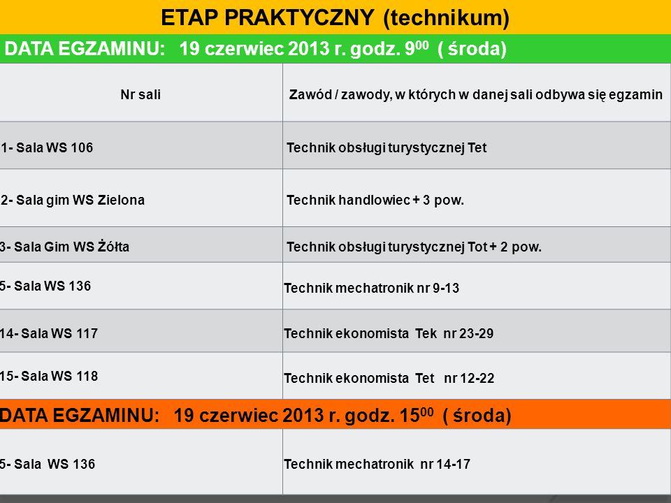 DATA EGZAMINU: 19 czerwiec 2013 r. godz. 9 00 ( środa) ETAP PRAKTYCZNY (technikum) Nr saliZawód / zawody, w których w danej sali odbywa się egzamin 1-