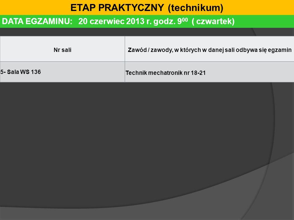 DATA EGZAMINU: 20 czerwiec 2013 r. godz. 9 00 ( czwartek) ETAP PRAKTYCZNY (technikum) Nr saliZawód / zawody, w których w danej sali odbywa się egzamin