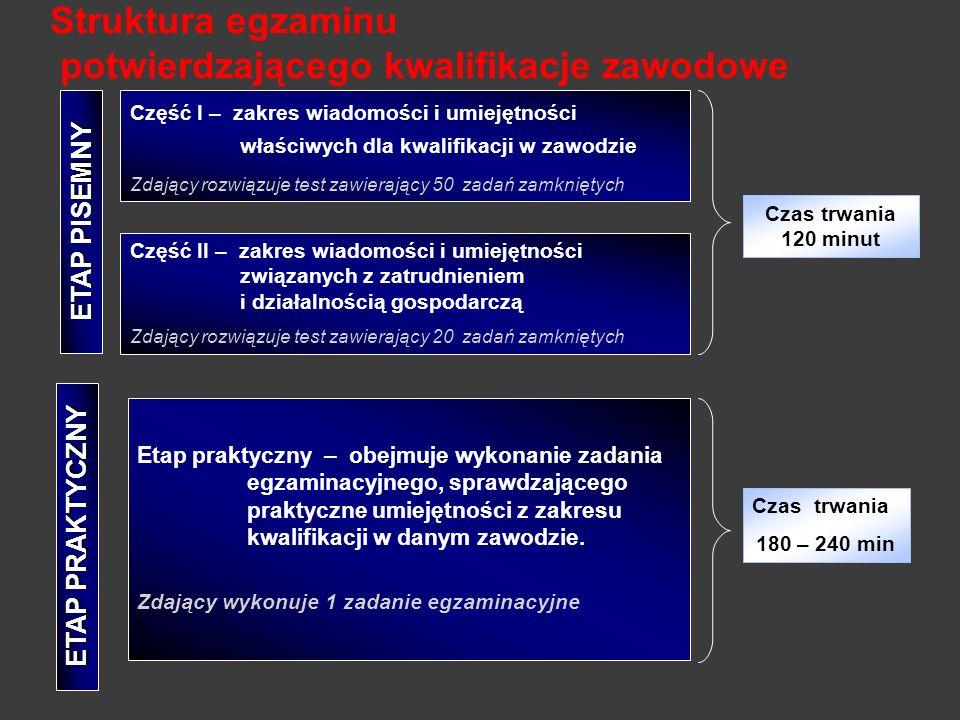 Struktura egzaminu potwierdzającego kwalifikacje zawodowe ETAP PISEMNY ETAP PRAKTYCZNY Część I – zakres wiadomości i umiejętności właściwych dla kwali