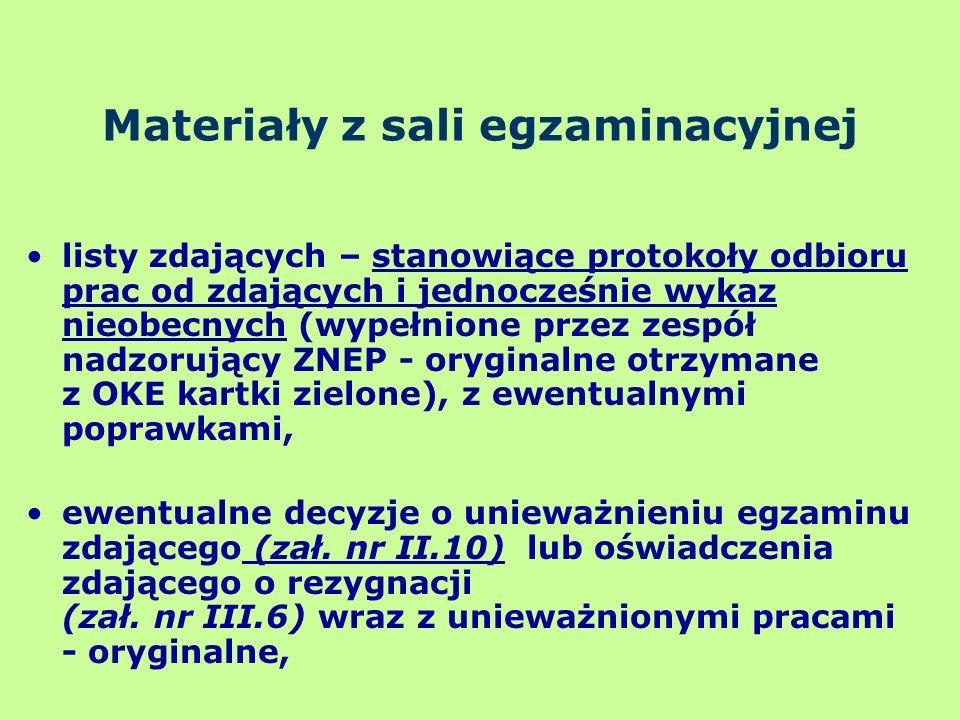 listy zdających – stanowiące protokoły odbioru prac od zdających i jednocześnie wykaz nieobecnych (wypełnione przez zespół nadzorujący ZNEP - oryginal