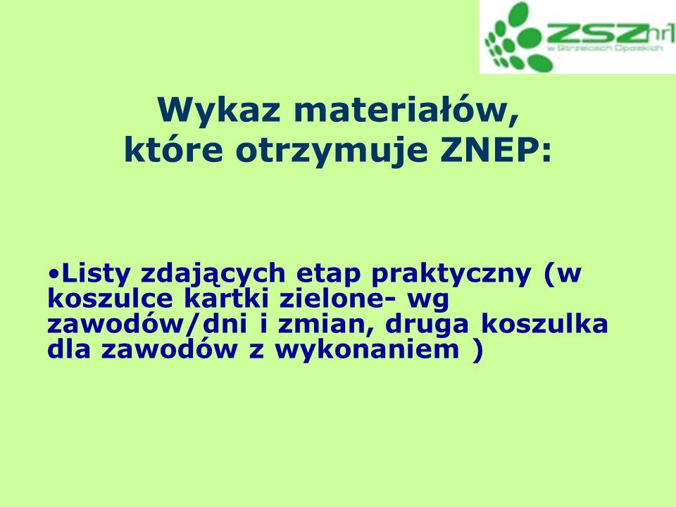 Po ogłoszeniu rozpoczęcia pracy i w czasie egzaminu przewodniczący ZNEP: str.