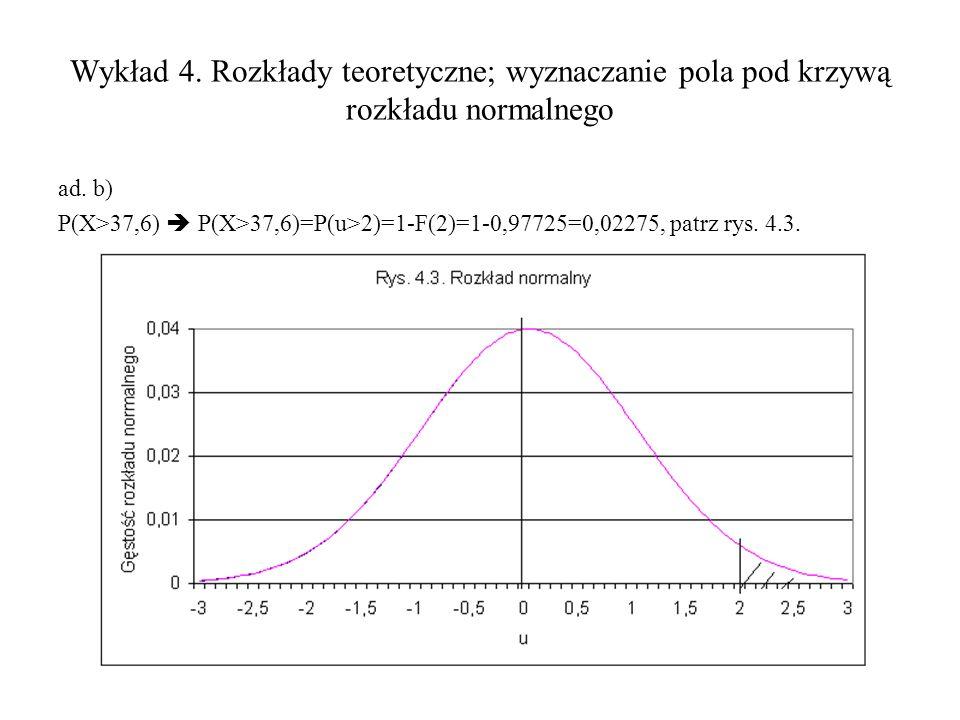 Wykład 4. Rozkłady teoretyczne; wyznaczanie pola pod krzywą rozkładu normalnego ad. b) P(X>37,6) P(X>37,6)=P(u>2)=1-F(2)=1-0,97725=0,02275, patrz rys.
