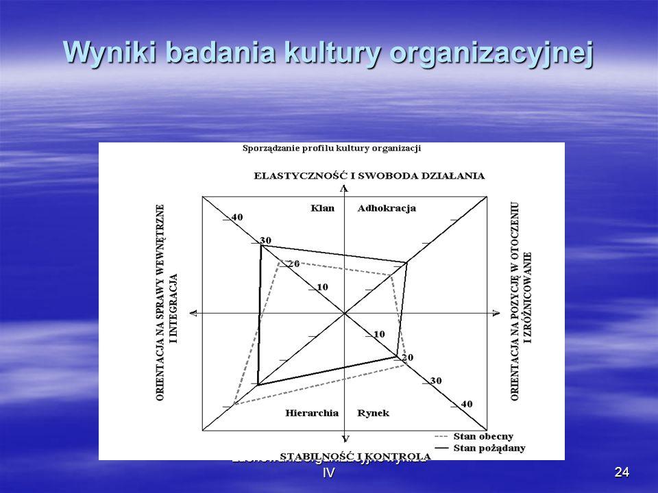 zachowania organizacyjne wykład IV24 Wyniki badania kultury organizacyjnej