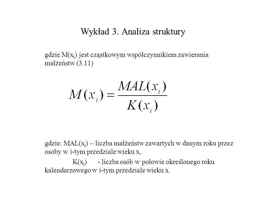 Wykład 3. Analiza struktury gdzie M(x i ) jest cząstkowym współczynnikiem zawierania małżeństw (3.11) gdzie: MAL(x i ) – liczba małżeństw zawartych w