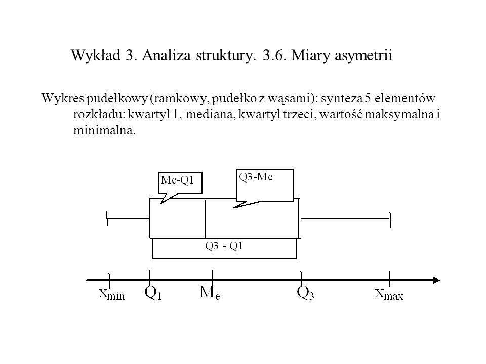 Wykład 3. Analiza struktury. 3.6. Miary asymetrii Wykres pudełkowy (ramkowy, pudełko z wąsami): synteza 5 elementów rozkładu: kwartyl 1, mediana, kwar