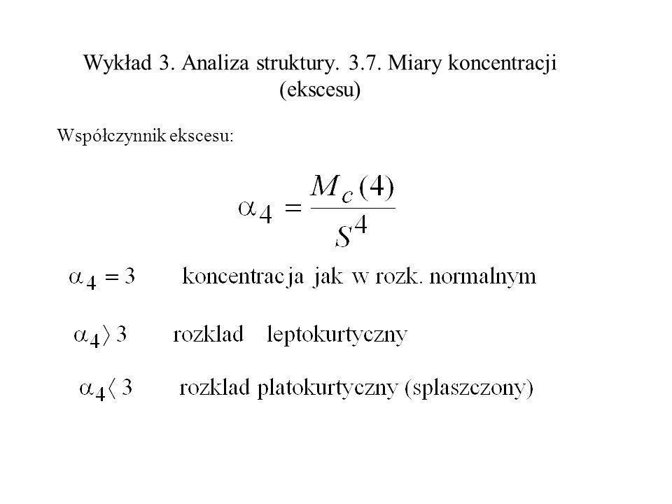 Wykład 3. Analiza struktury. 3.7. Miary koncentracji (ekscesu) Współczynnik ekscesu:
