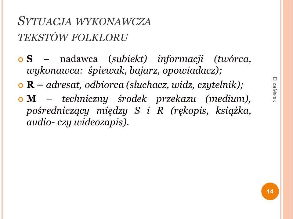 S YTUACJA WYKONAWCZA TEKSTÓW FOLKLORU S – nadawca (subiekt) informacji (twórca, wykonawca: śpiewak, bajarz, opowiadacz); R – adresat, odbiorca (słucha