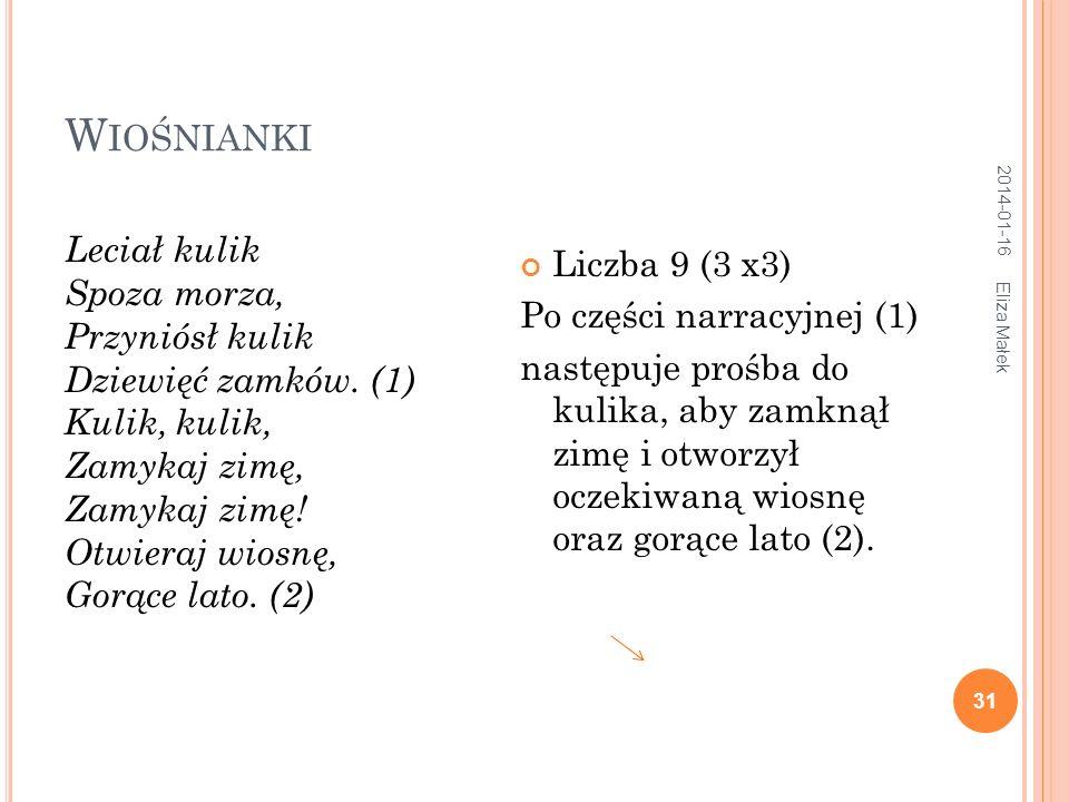 2014-01-16 Eliza Małek 32 O BRZĘDY RODZINNE Związane z najważniejszymi etapami życia (narodziny, zamążpójście, śmierć).