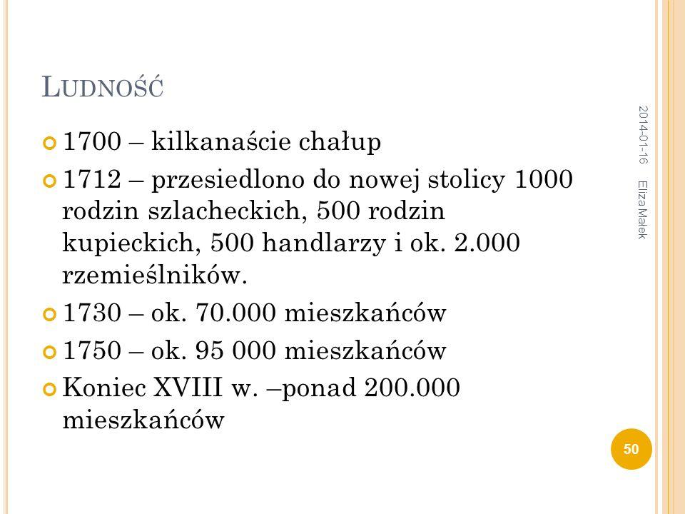 L UDNOŚĆ 1700 – kilkanaście chałup 1712 – przesiedlono do nowej stolicy 1000 rodzin szlacheckich, 500 rodzin kupieckich, 500 handlarzy i ok. 2.000 rze