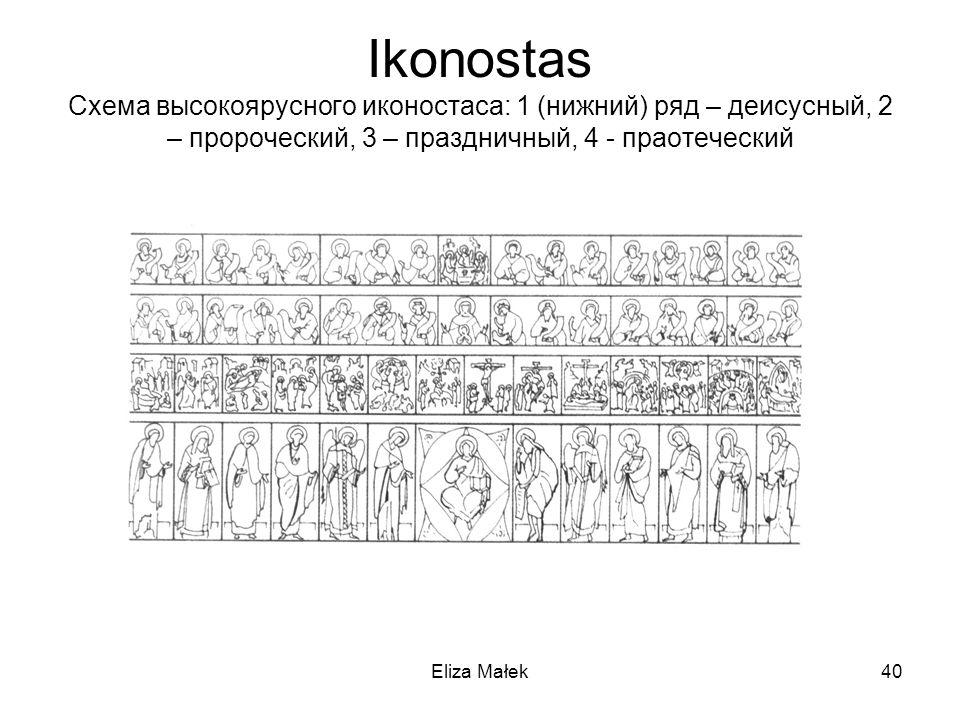 Eliza Małek40 Ikonostas Схема высокоярусного иконостаса: 1 (нижний) ряд – деисусный, 2 – пророческий, 3 – праздничный, 4 - праотеческий