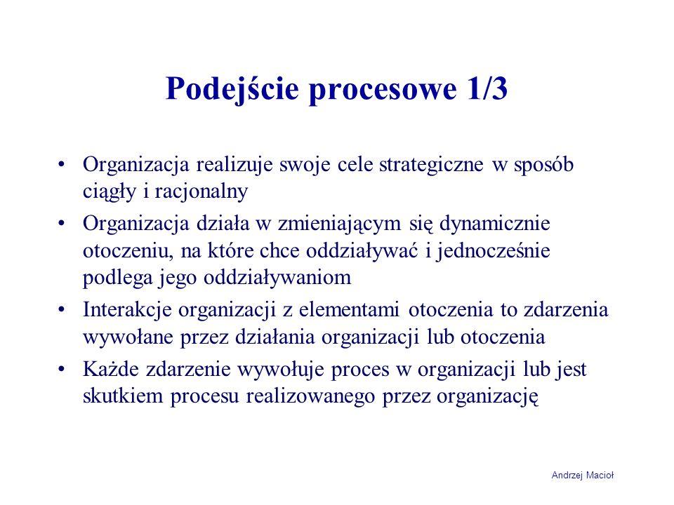 Andrzej Macioł Podejście procesowe 1/3 Organizacja realizuje swoje cele strategiczne w sposób ciągły i racjonalny Organizacja działa w zmieniającym si