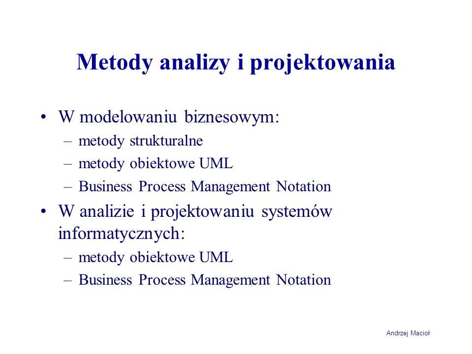 Andrzej Macioł Metody analizy i projektowania W modelowaniu biznesowym: –metody strukturalne –metody obiektowe UML –Business Process Management Notati