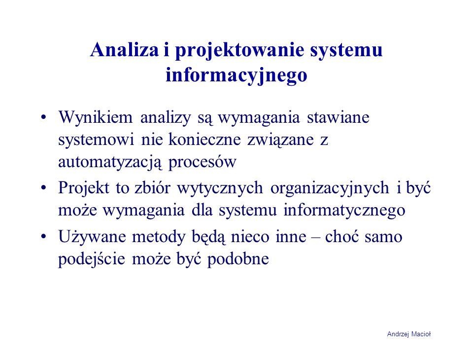 Andrzej Macioł Metody analizy i projektowania W modelowaniu biznesowym: –metody strukturalne –metody obiektowe UML –Business Process Management Notation W analizie i projektowaniu systemów informatycznych: –metody obiektowe UML –Business Process Management Notation