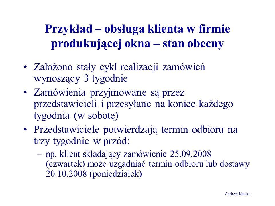 Andrzej Macioł Przykład – obsługa klienta w firmie produkującej okna – stan obecny Założono stały cykl realizacji zamówień wynoszący 3 tygodnie Zamówi