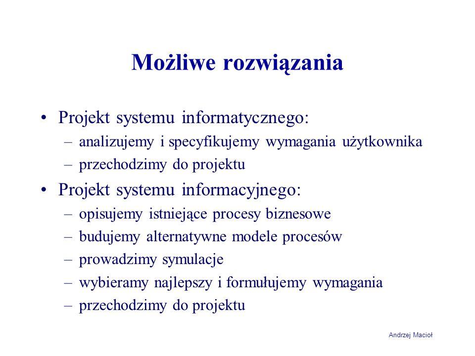 Andrzej Macioł Możliwe rozwiązania Projekt systemu informatycznego: –analizujemy i specyfikujemy wymagania użytkownika –przechodzimy do projektu Proje