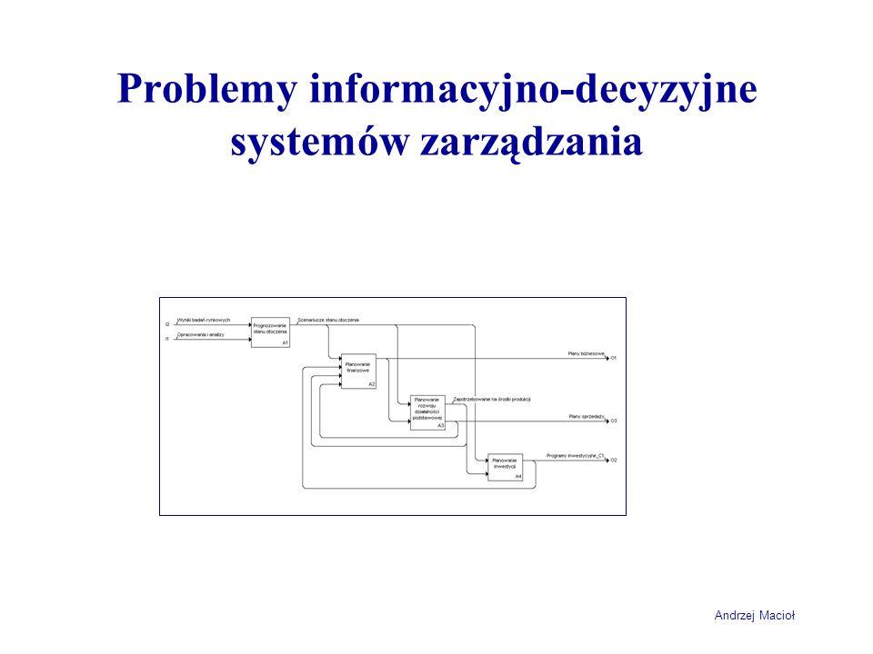 Andrzej Macioł Problemy informacyjno-decyzyjne systemów zarządzania