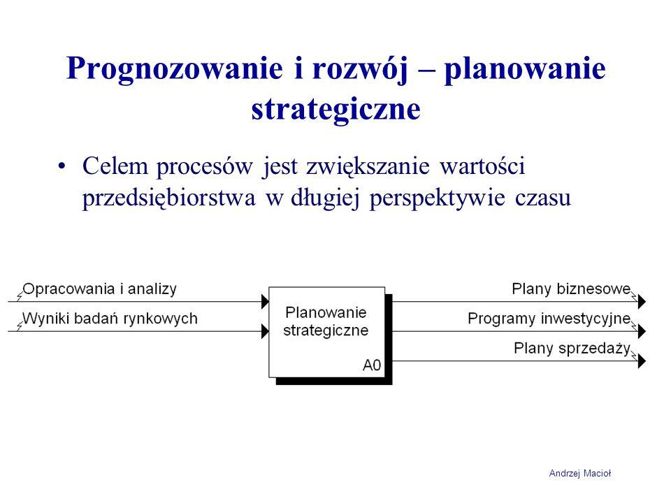Andrzej Macioł Prognozowanie i rozwój – planowanie strategiczne Celem procesów jest zwiększanie wartości przedsiębiorstwa w długiej perspektywie czasu