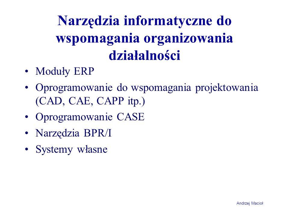 Narzędzia informatyczne do wspomagania organizowania działalności Moduły ERP Oprogramowanie do wspomagania projektowania (CAD, CAE, CAPP itp.) Oprogra