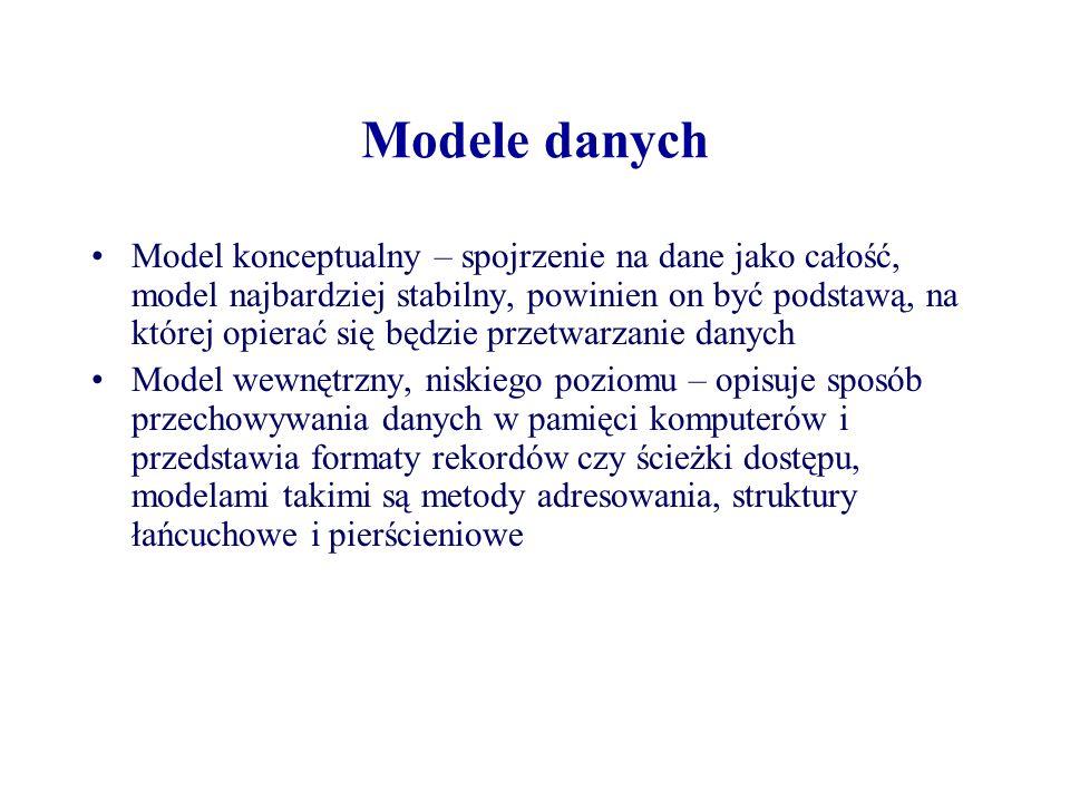 Modele danych Model konceptualny – spojrzenie na dane jako całość, model najbardziej stabilny, powinien on być podstawą, na której opierać się będzie
