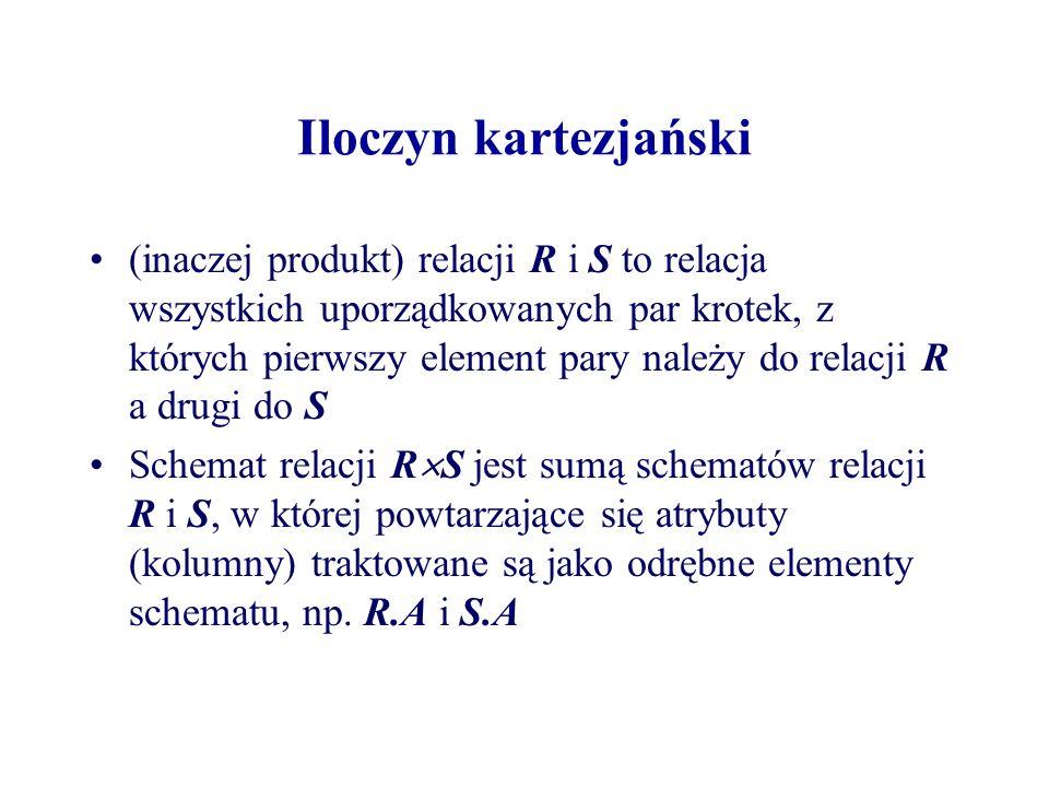 Iloczyn kartezjański (inaczej produkt) relacji R i S to relacja wszystkich uporządkowanych par krotek, z których pierwszy element pary należy do relac