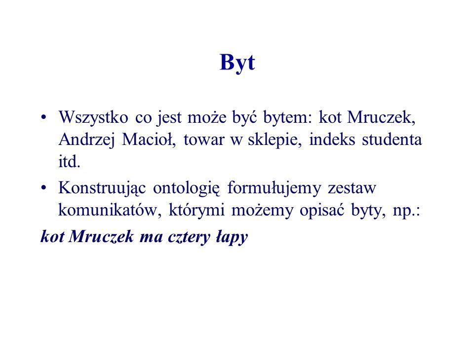 Byt Wszystko co jest może być bytem: kot Mruczek, Andrzej Macioł, towar w sklepie, indeks studenta itd. Konstruując ontologię formułujemy zestaw komun