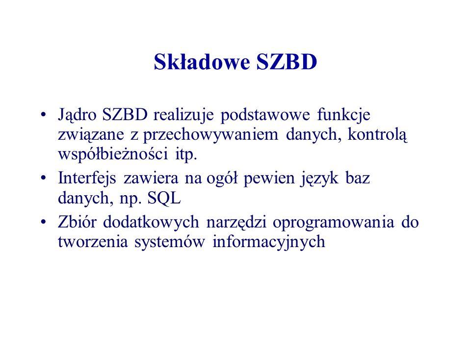 Składowe SZBD Jądro SZBD realizuje podstawowe funkcje związane z przechowywaniem danych, kontrolą współbieżności itp. Interfejs zawiera na ogół pewien