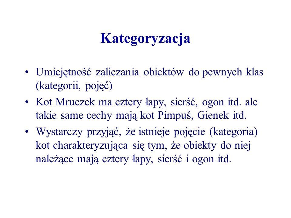 Języki zapytań Interfejsy typu zapytanie przez przykład (ang.