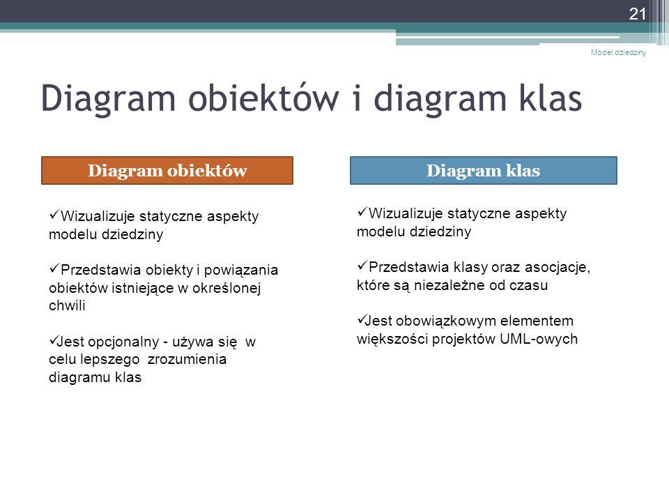 Diagram obiektów i diagram klas Model dziedziny 21 Diagram obiektówDiagram klas Wizualizuje statyczne aspekty modelu dziedziny Przedstawia obiekty i p