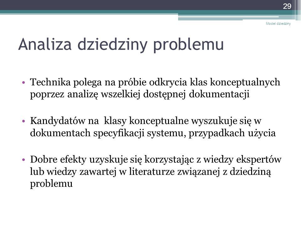 Analiza dziedziny problemu Technika polega na próbie odkrycia klas konceptualnych poprzez analizę wszelkiej dostępnej dokumentacji Kandydatów na klasy