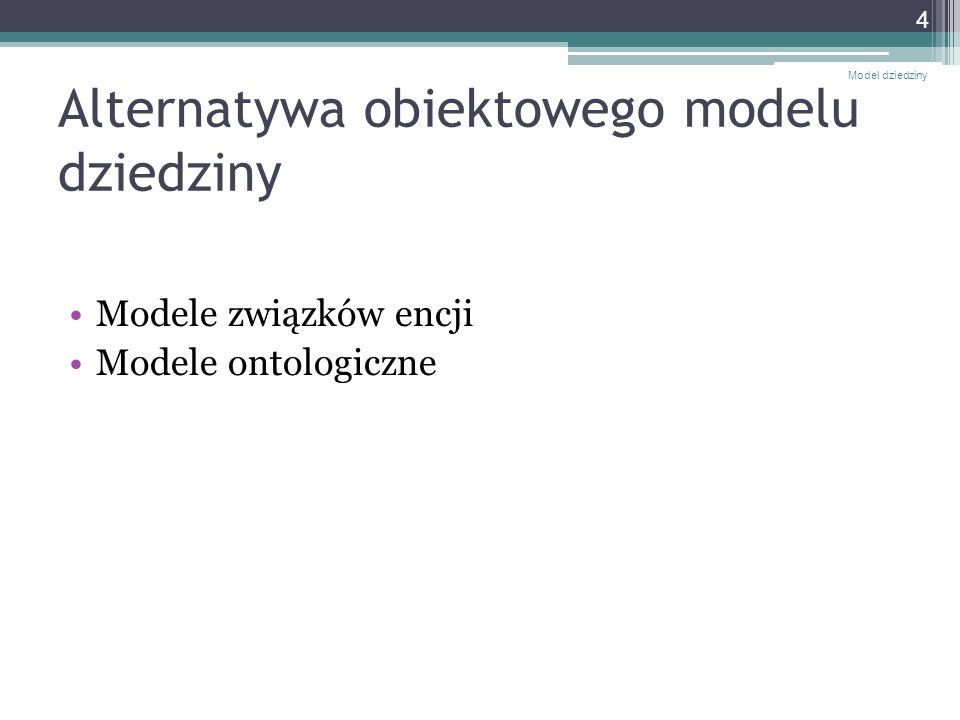 Proces tworzenia modelu dziedziny 1.Identyfikacja klas konceptualnych i obiektów 2.Identyfikacja związków między klasami konceptualnymi 3.Identyfikacja atrybutów Uwaga: w modelu dziedziny nie specyfikuje się zachowania obiektów, tj.