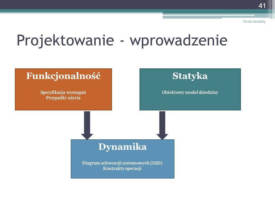 Projektowanie - wprowadzenie Model dziedziny 41 Funkcjonalność Specyfikacja wymagań Przypadki użycia Statyka Obiektowy model dziedziny Dynamika Diagra
