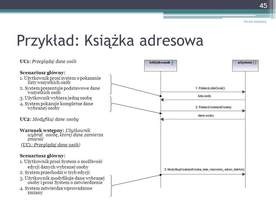Przykład: Książka adresowa Model dziedziny 45 UC1: Przeglądaj dane osób Scenariusz główny: 1. Użytkownik prosi system o pokazanie listy wszystkich osó