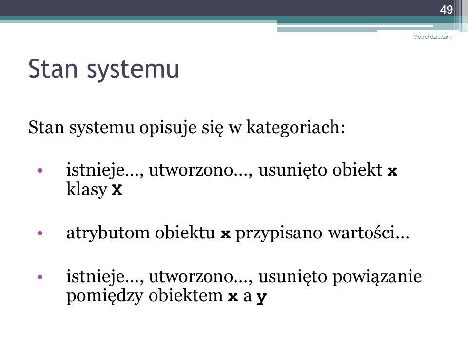 Stan systemu Stan systemu opisuje się w kategoriach: istnieje..., utworzono..., usunięto obiekt x klasy X atrybutom obiektu x przypisano wartości… ist