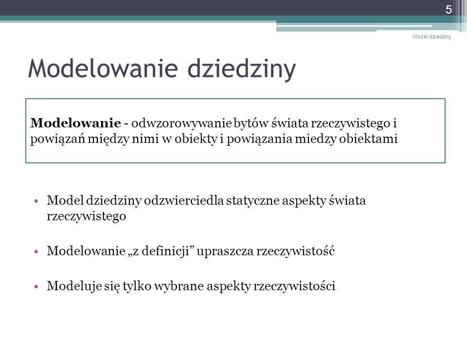 Przykład: Organizer (4) Terminarz c.d.